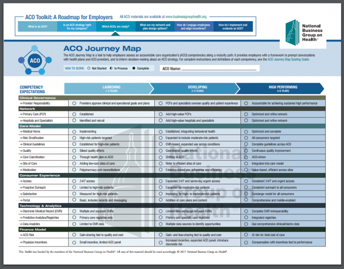 The ACO Journey Map, a checklist for employers
